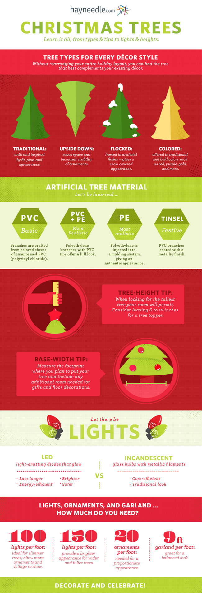 buying a christmas tree infographic